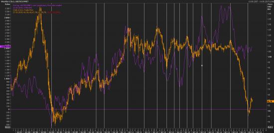 Нефть. Факты: 19/02/2015-26/02/2015