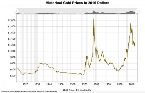 Репатриация золота, хранящегося у ФРС !