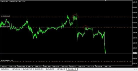 Моя концепция валютного трейдинга