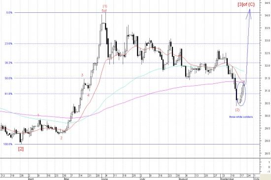 Парадокс QE-3: Российский фондовый рынок и рубль будут персонально убивать