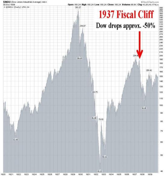 Уэйд Слоум про Fiscal Cliff