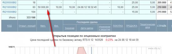 rts.ru
