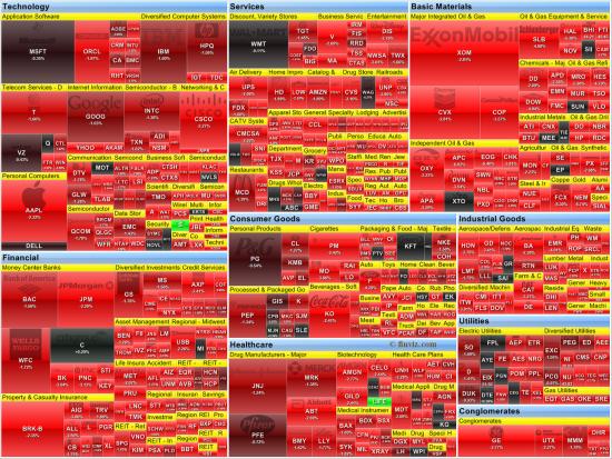 Кровавый S&P 500