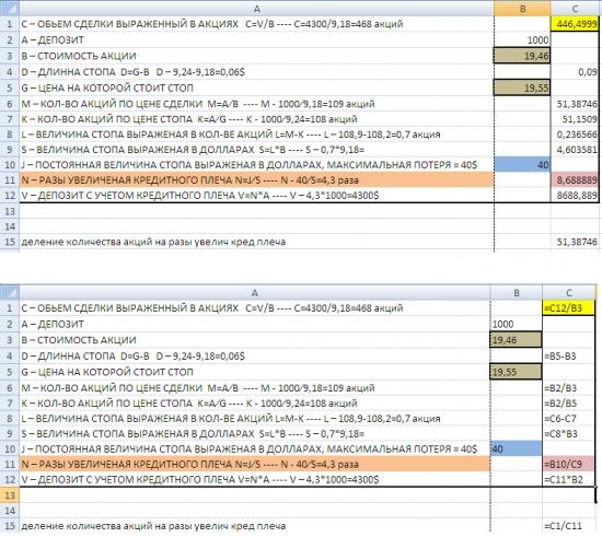 мани - риск менеджмент  расчет Excel