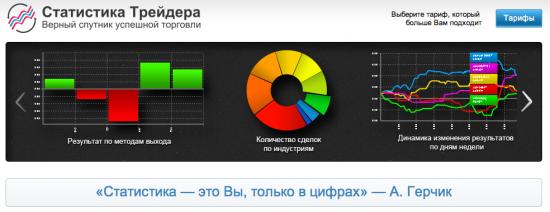 marketstat.ru