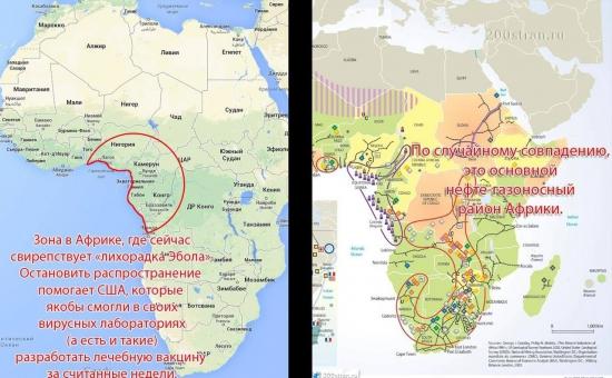Эбола и нефть