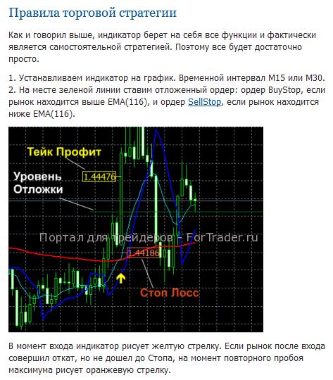 Для новичков рынка торговая система