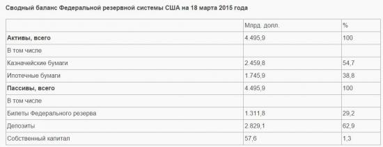 Центральные банки как банкроты последней инстанции. Катасонов Валентин Юрьевич