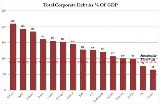 Долговой яд глобальной экономики