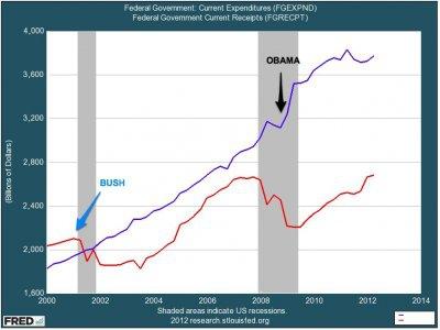 Каков план Барака Обамы?