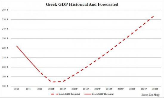 Греческая комедия продолжается…