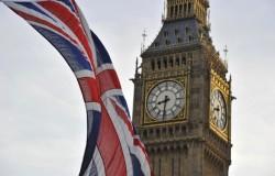 Настойчивая инфляция создает проблемы для экономики Британии