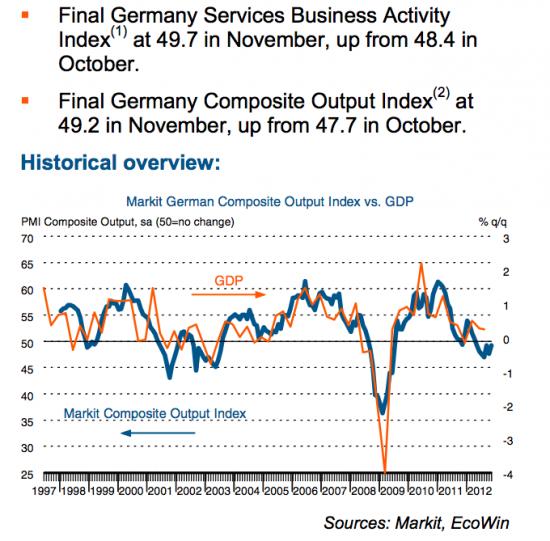 Экономические чудеса Германии