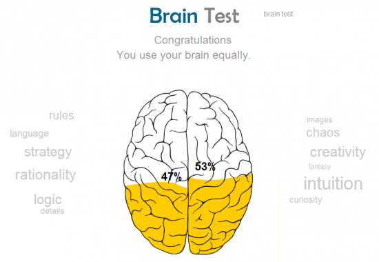Мозг в трейдинге