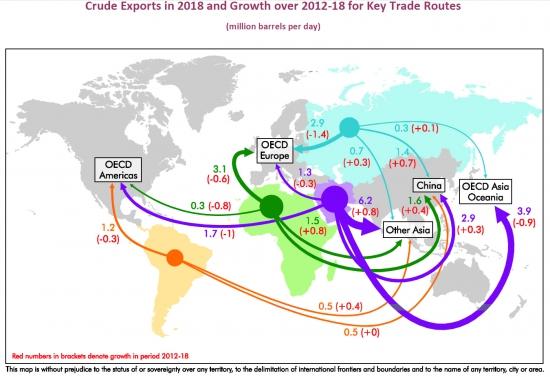 Прогноз мирового экспорта нефти к 2018 г. от International Energy Agency