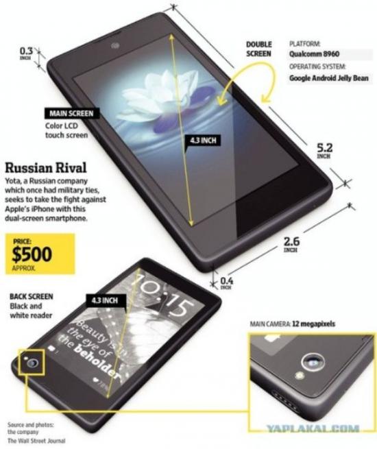 """Русский смартфон к идёт к успеху!!! Кто""""б купил ???"""