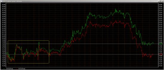 Используем неэффективность рынка. 2% под кустом не лежат.