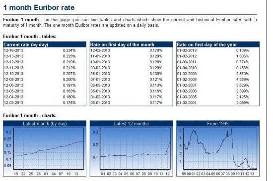 2 Draghi :  пора печатать