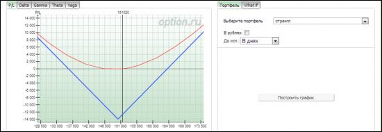 Опционная поза RTS-3.13