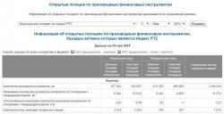 Количество контрактов в РИ. Офиц. данные.