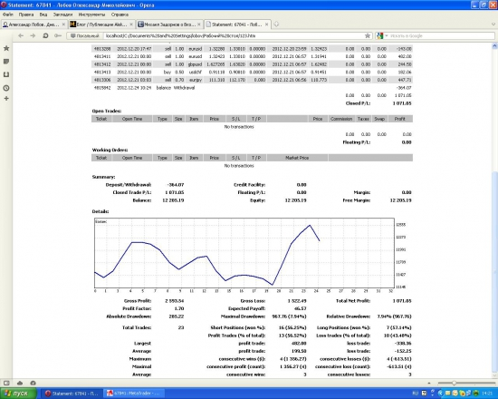 Тролли, посмотрите на себя в зеркало + отчёт со счёта Интеграл-банка.