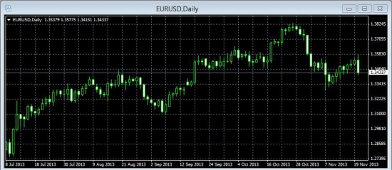 Про евро + моя текущая позиция