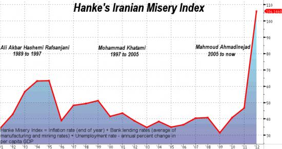 В Иране совсем не весело