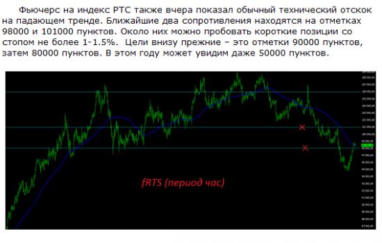 f RTS  согласен