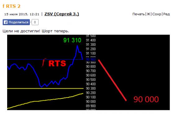 f RTS ( take profit )