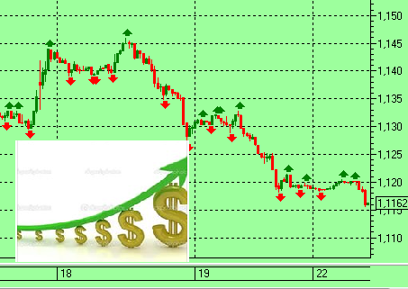 Движенние, если биржа будет работать