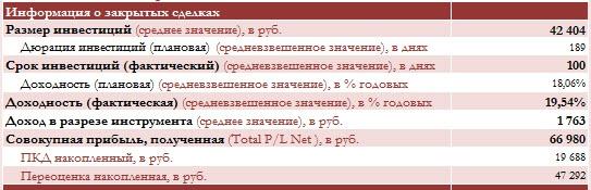 Портфель облигаций. Управление портфелем #5