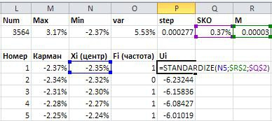 Исследование на нормальность распределения