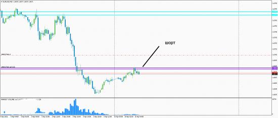 eur gbp gold 10/04/2015