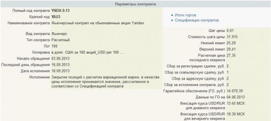 А ты затарился Яндексом  ???  YNDX-9.13