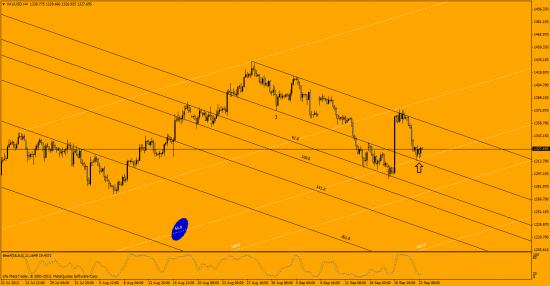 евро-фунт -пойдем потихоньку