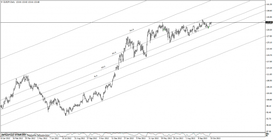 евро, индекс бакса