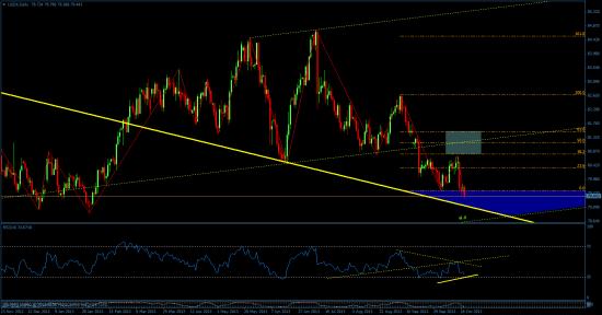 евро-йена  и немного другого