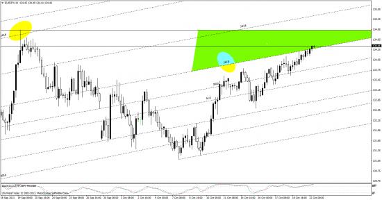 евро-йена - скоро интересный заплет будет. готовьтесь :) №2