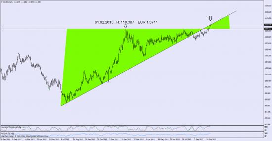 евро, кабель - ждем первые заборы