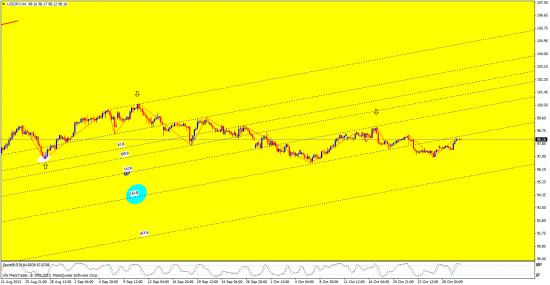 кад. и индекс доллара