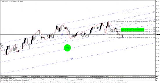 индекс бакса, евро