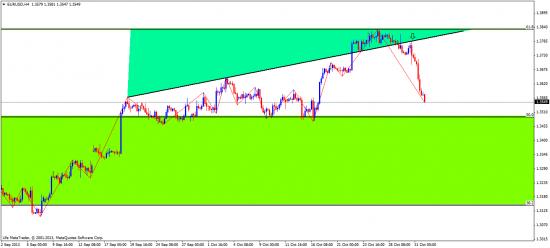 евро и индекс бакса