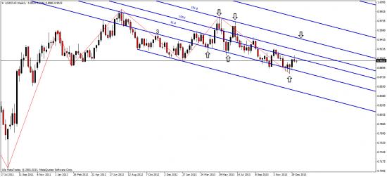 швейцарский франк должен упасть