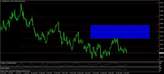 евро-фунт - и что дальше?
