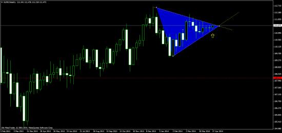индекс евро -2