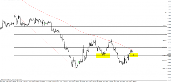 CRY   INDEX (  commodity)  и EURO\USD  - корреляция