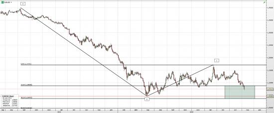 евро - а под ногами пустота