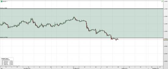 евро - вы еще не продали ?.  тогда мы идем к вам )))
