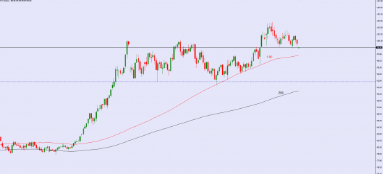 индекс доллара - интересно будет
