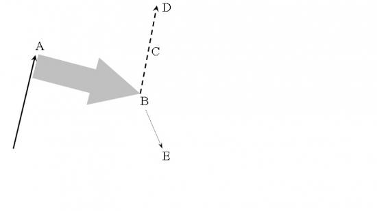 Антиконспирология модели «импульс-коррекция»